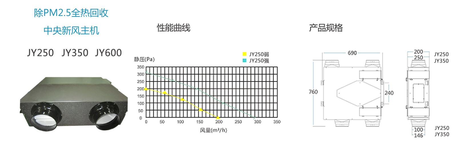 建源中央新風系統——產品規格
