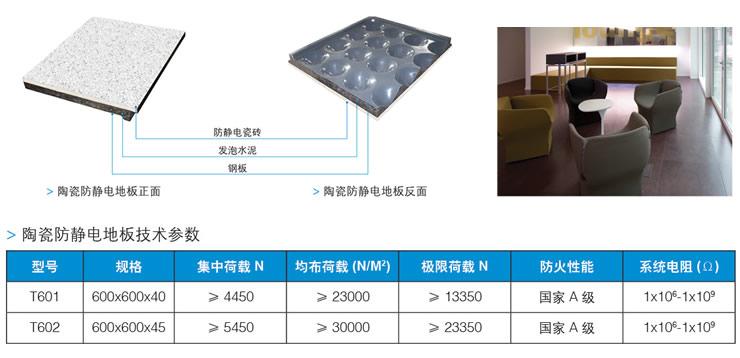 陶瓷防靜電地板參數