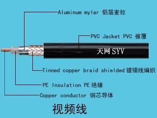 SYV-75-3(3c-2v)