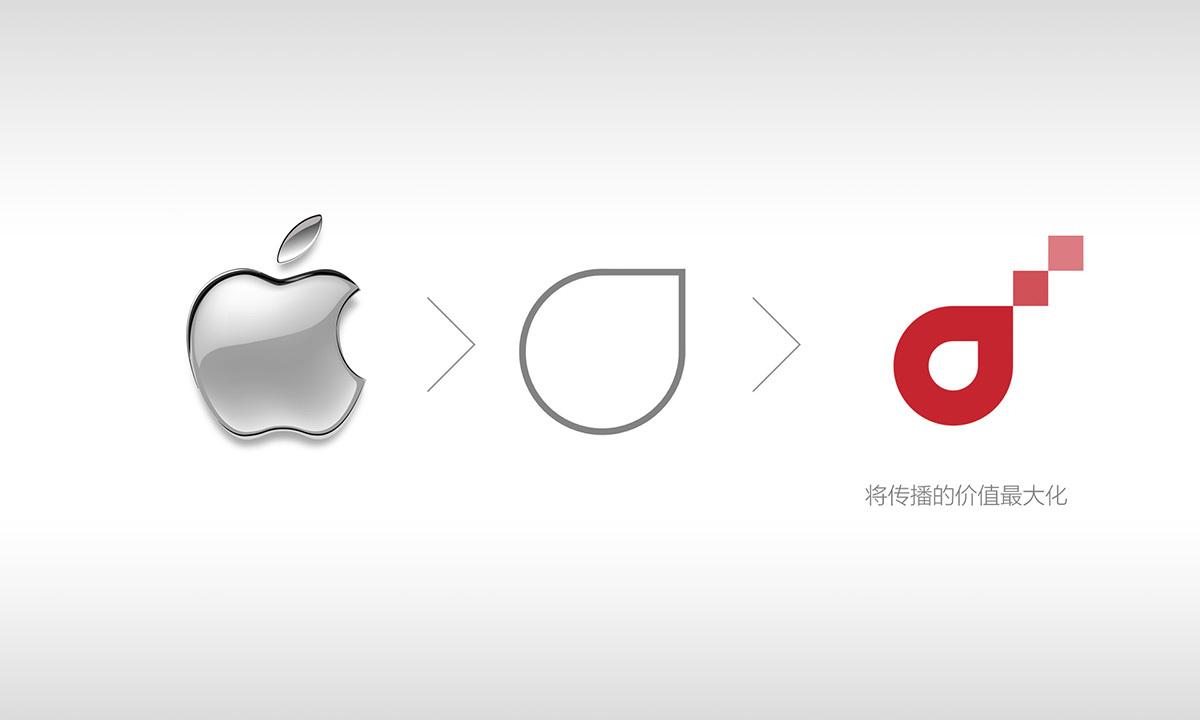 博胜互动,LOGO设计,商标设计,标志设计,VI设计,VI设计欣赏