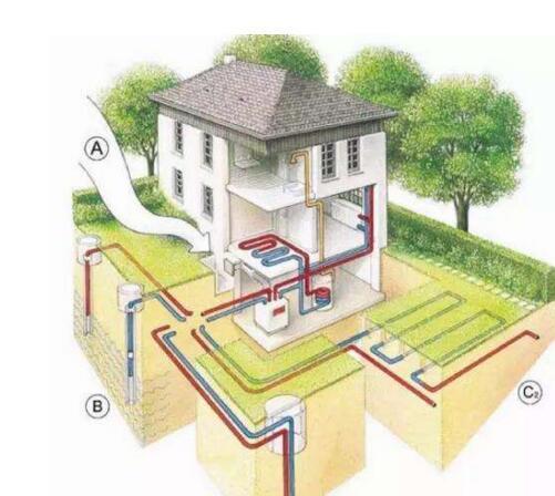 毛细管空调系统地源热泵工作原理