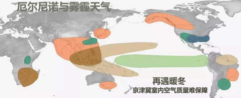 2019年再次遭遇暖冬,京津冀地区雾霾持续时间漫长,室内空气质量难保障