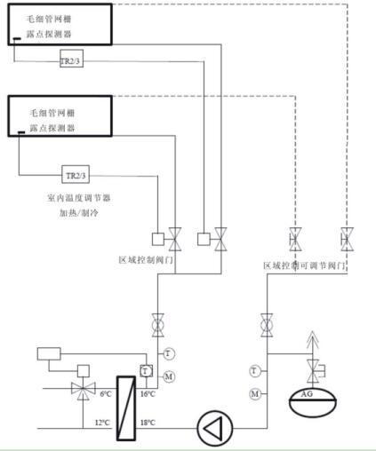 毛细血管辐射空调系统的原理