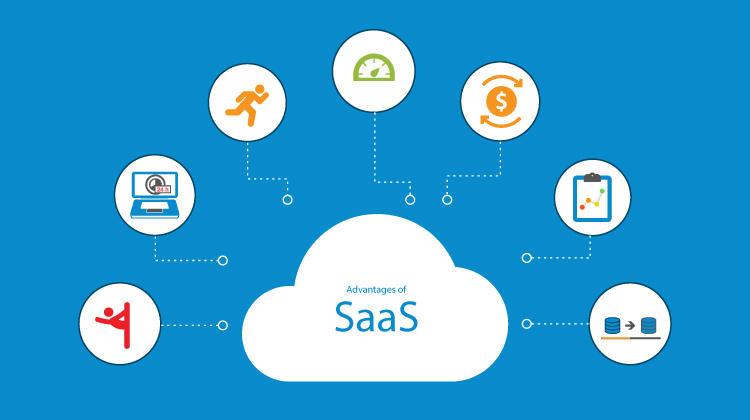 中小企业 SaaS 创业公司如何做市场推广?丨B2BGrowing-B2B营销推广网