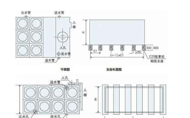 不銹鋼水箱安裝流程圖-www.cercle-larupture.com