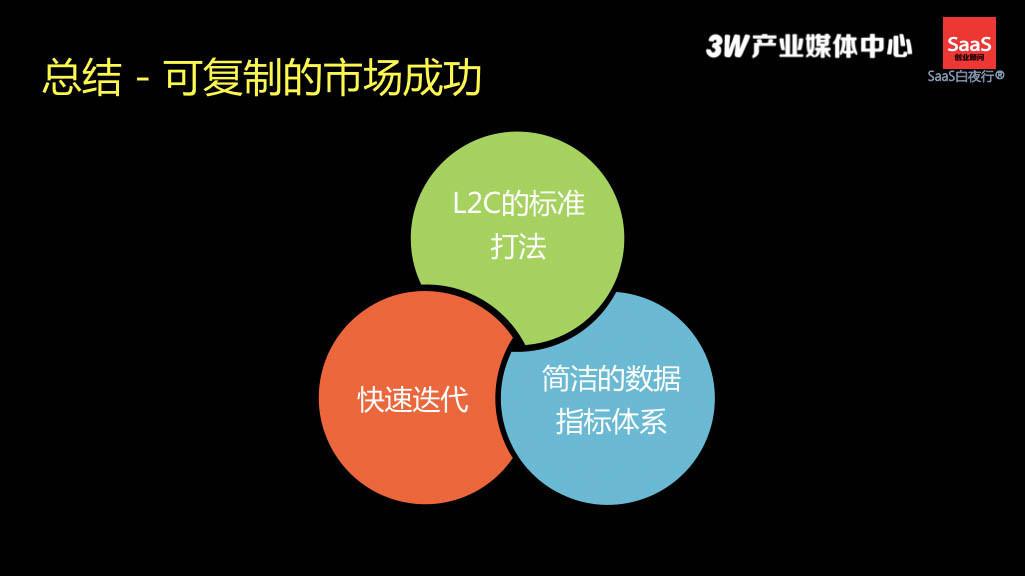 SaaS创业顾问吴昊:从线索到现金,SaaS企业的销售体系如何搭建?-B2BGrowing