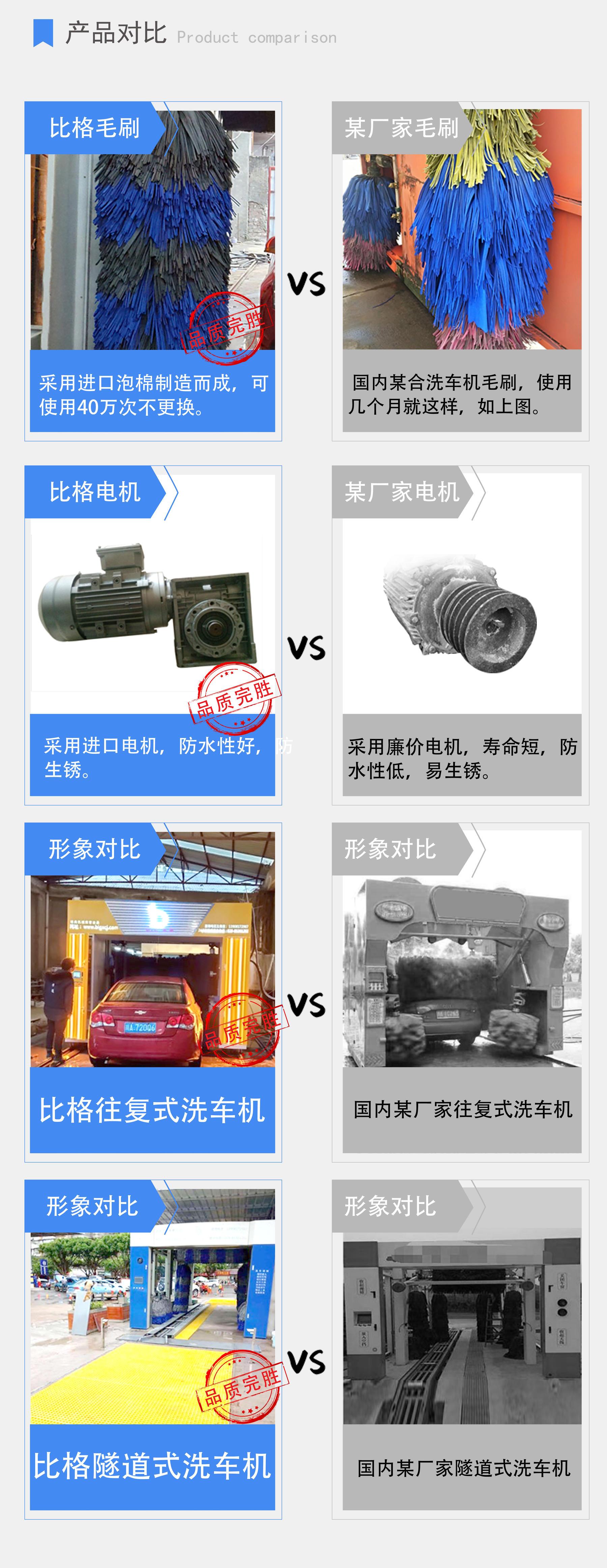 智能洗车机厂家对比