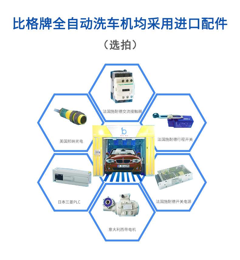比格往复式洗车机均采用进口配件组合而成