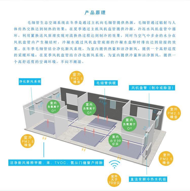 建源毛细管辐射空调系统舒适型3